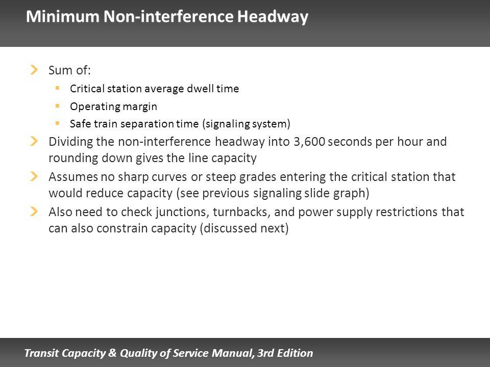Minimum Non-interference Headway