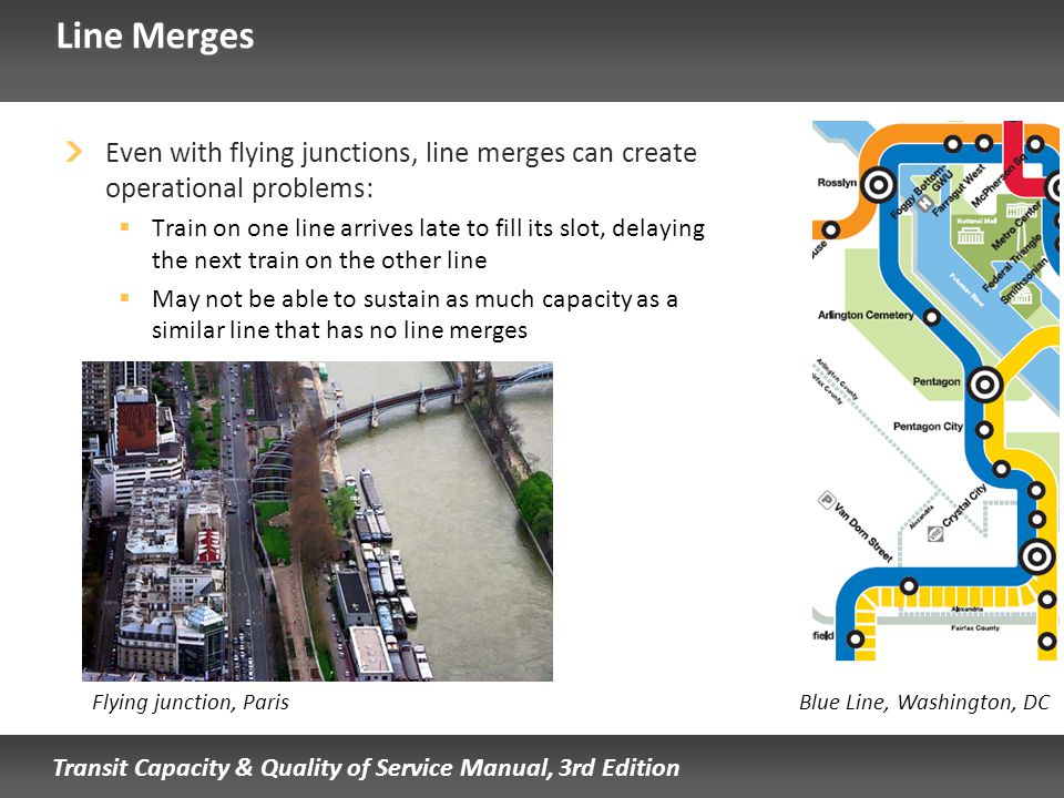Line Merges Even with flying junctions, line merges can create operational problems: