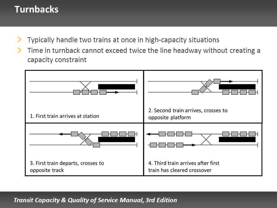 Turnbacks Typically handle two trains at once in high-capacity situations.