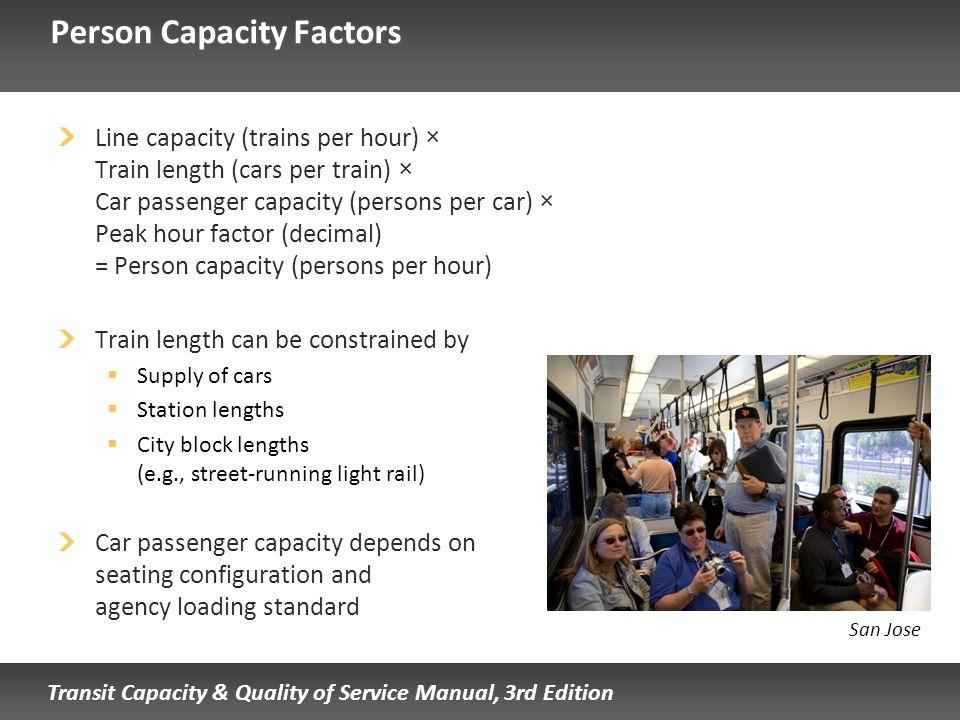Person Capacity Factors