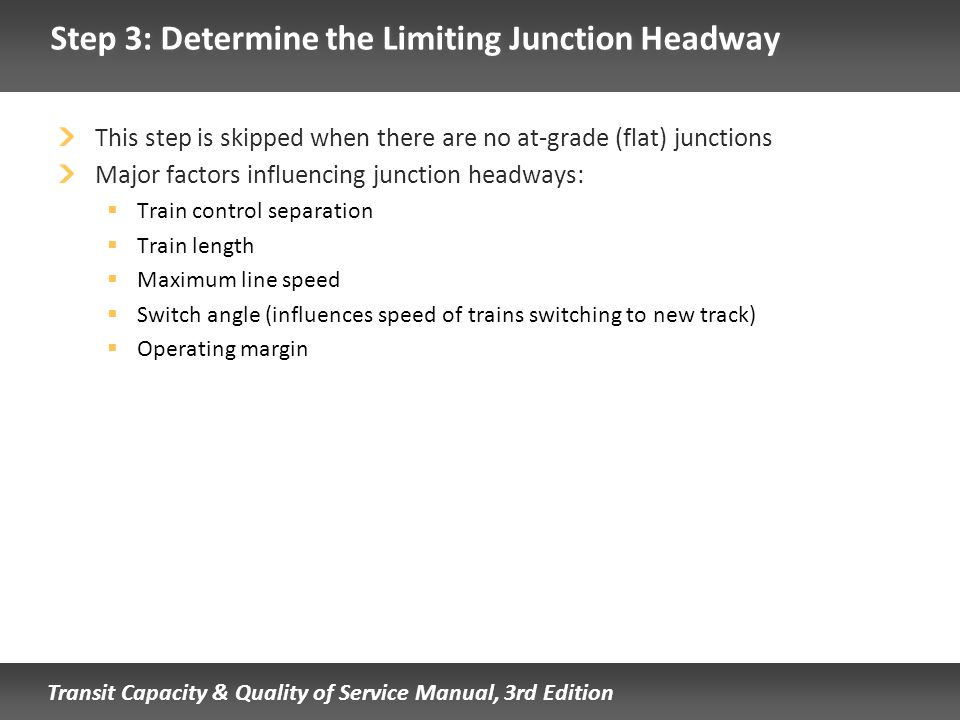Step 3: Determine the Limiting Junction Headway