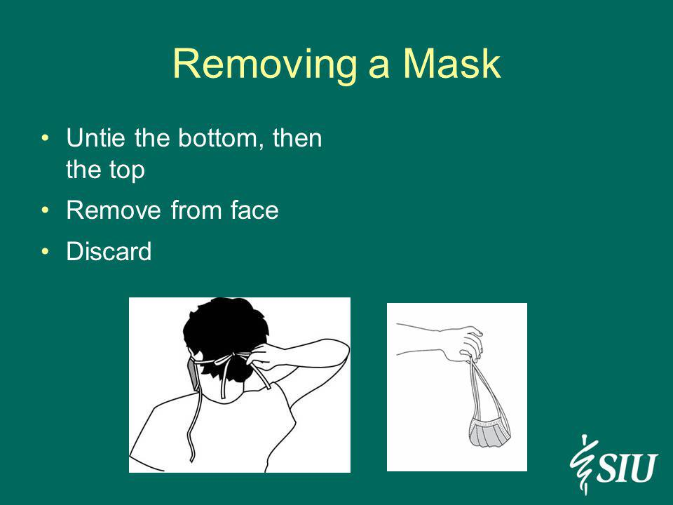 Removing a Mask Untie the bottom, then the top Remove from face