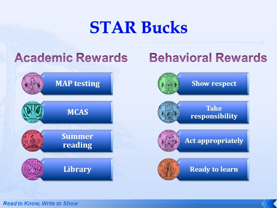 STAR Bucks Academic Rewards Behavioral Rewards MAP testing MCAS