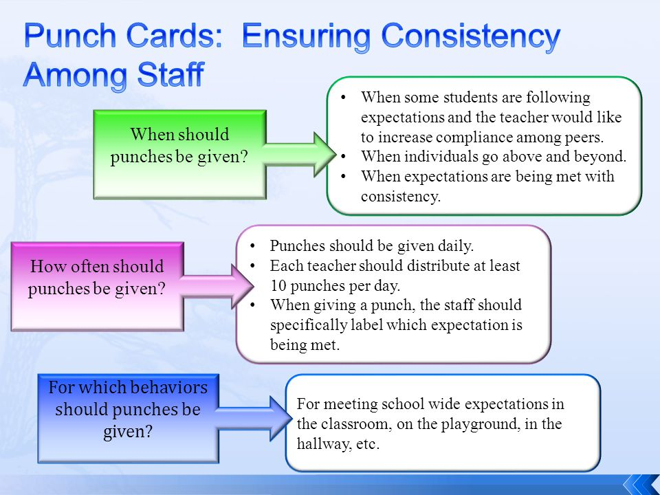 Punch Cards: Ensuring Consistency Among Staff