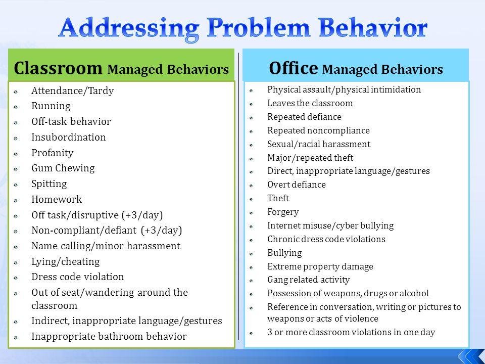 Addressing Problem Behavior