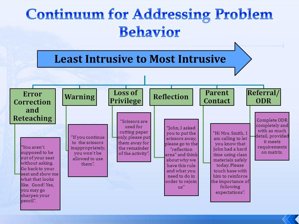 Continuum for Addressing Problem Behavior