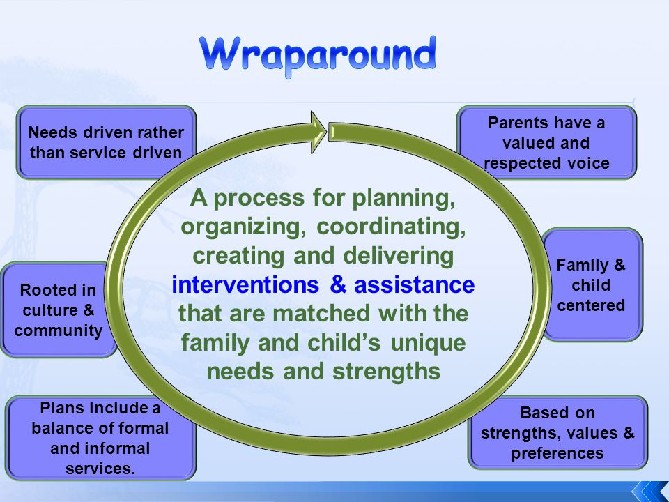 Wraparound Needs driven rather than service driven. Parents have a valued and respected voice.