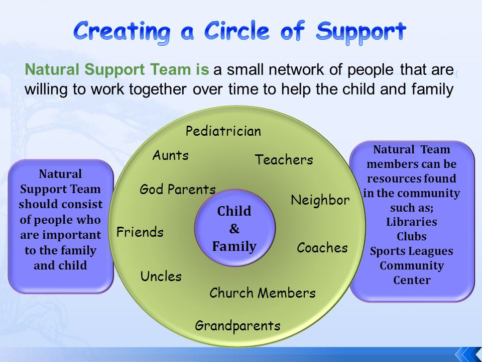 Creating a Circle of Support