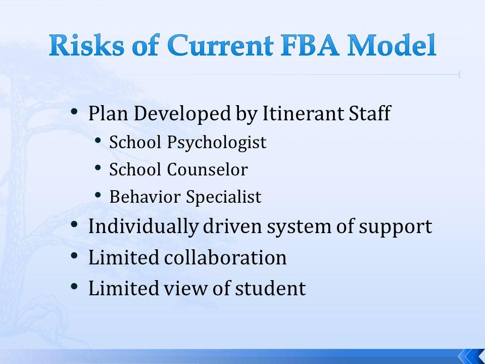 Risks of Current FBA Model