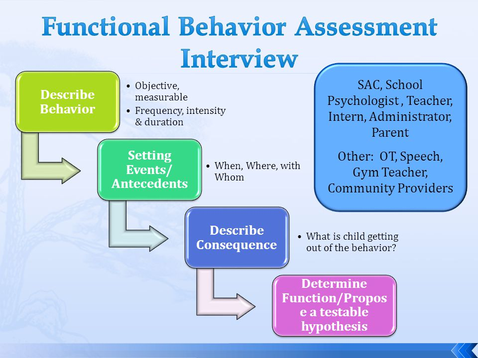 Functional Behavior Assessment Interview