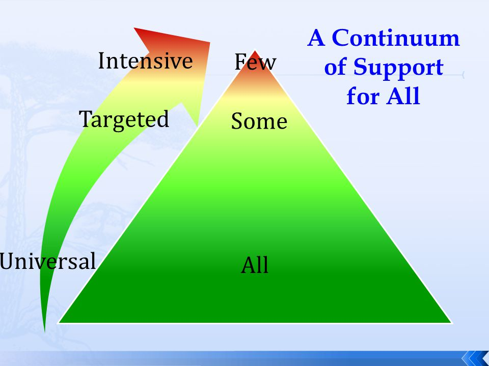 A Continuum of Support for All