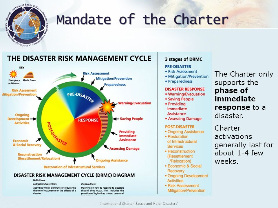 Mandate of the Charter The Charter only supports the phase of immediate response to a disaster.