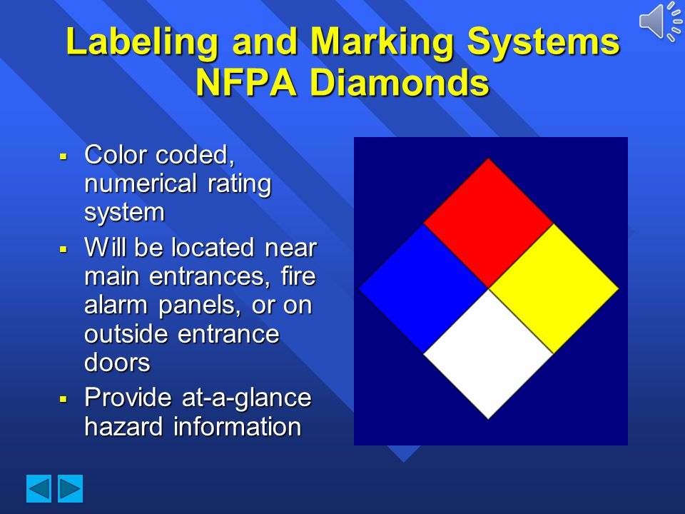 Labeling and Marking Systems NFPA Diamonds
