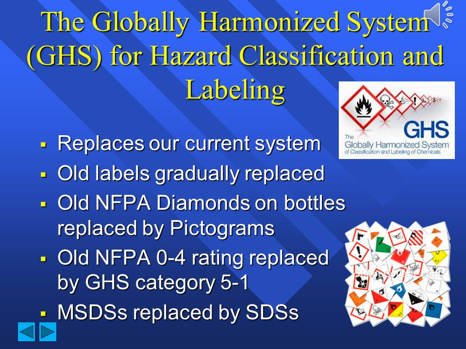 The Globally Harmonized System (GHS) for Hazard Classification and Labeling