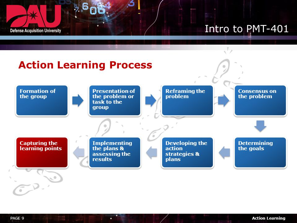 Action Learning Process