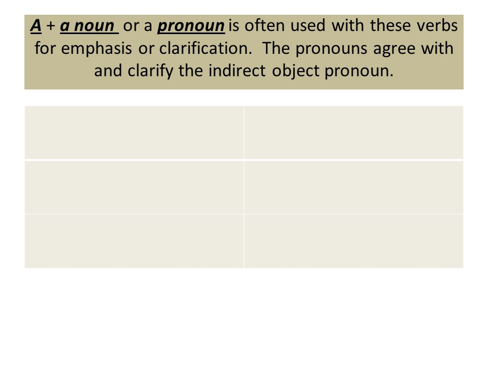 A + a noun or a pronoun is often used with these verbs for emphasis or clarification.