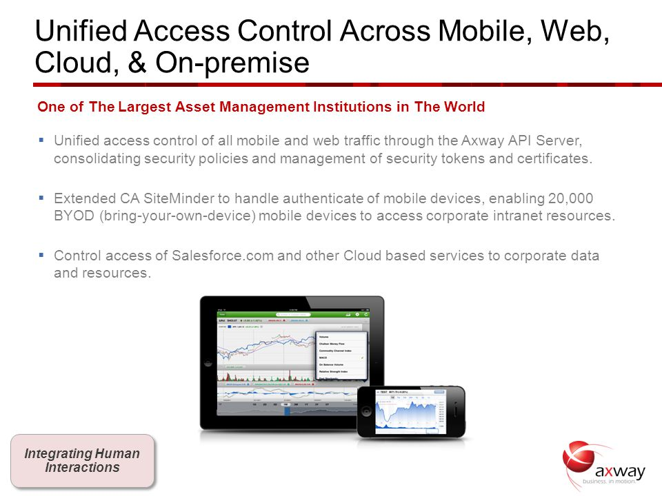 Unified Access Control Across Mobile, Web, Cloud, & On-premise