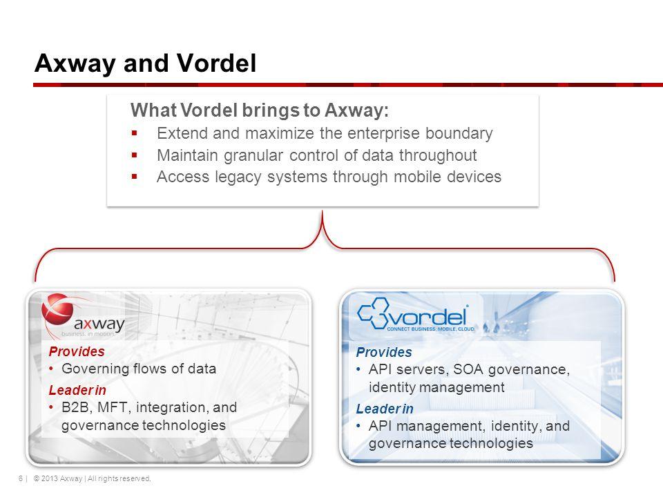 Axway and Vordel What Vordel brings to Axway: