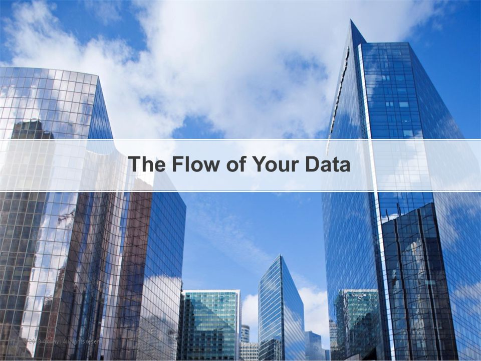 The Flow of Your Data | © 2013 Axway | All rights reserved.