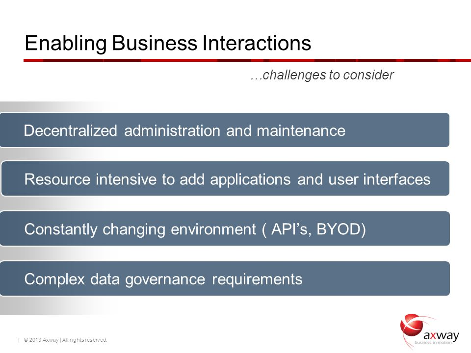Enabling Business Interactions