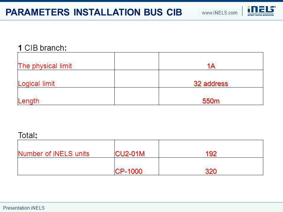 PARAMETERS INSTALLATION BUS CIB