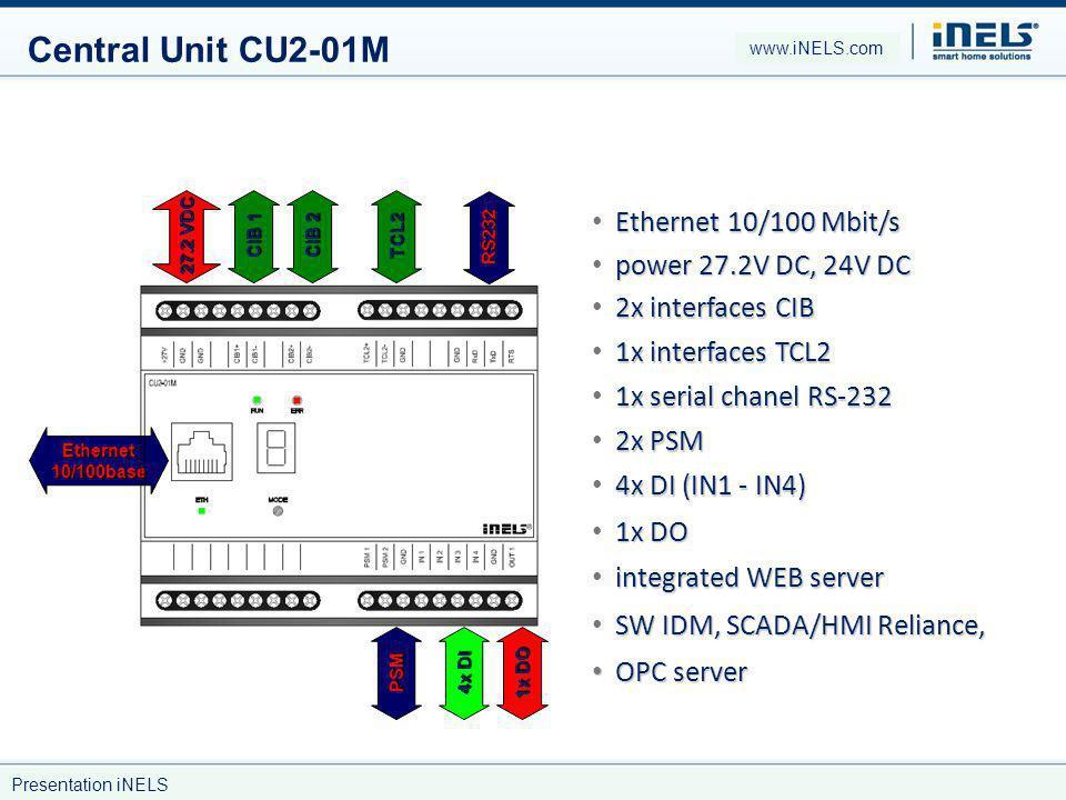 Central Unit CU2-01M Ethernet 10/100 Mbit/s power 27.2V DC, 24V DC