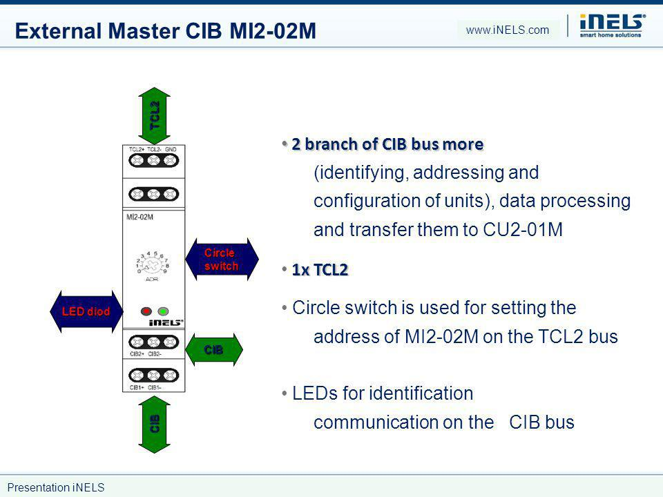External Master CIB MI2-02M