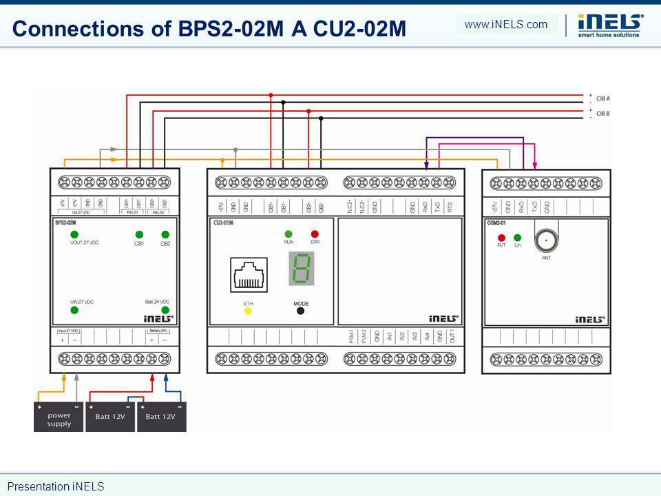 Connections of BPS2-02M A CU2-02M