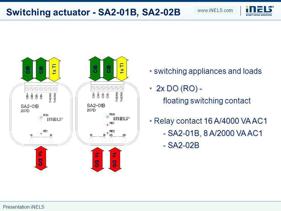 Switching actuator - SA2-01B, SA2-02B