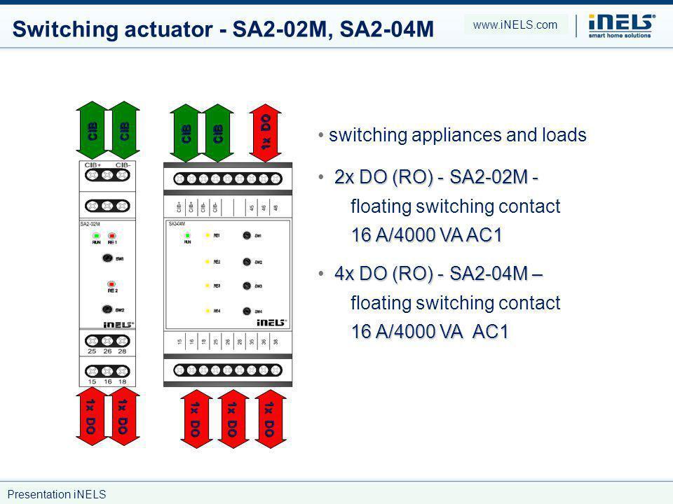Switching actuator - SA2-02M, SA2-04M