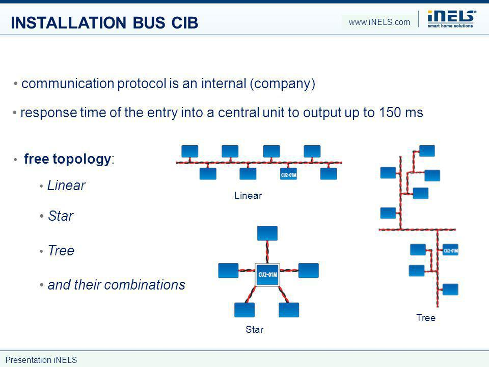 INSTALLATION BUS CIB communication protocol is an internal (company)