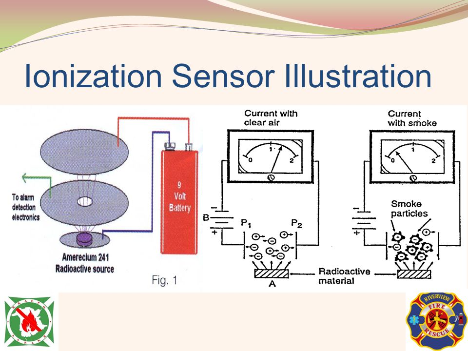 Ionization Sensor Illustration
