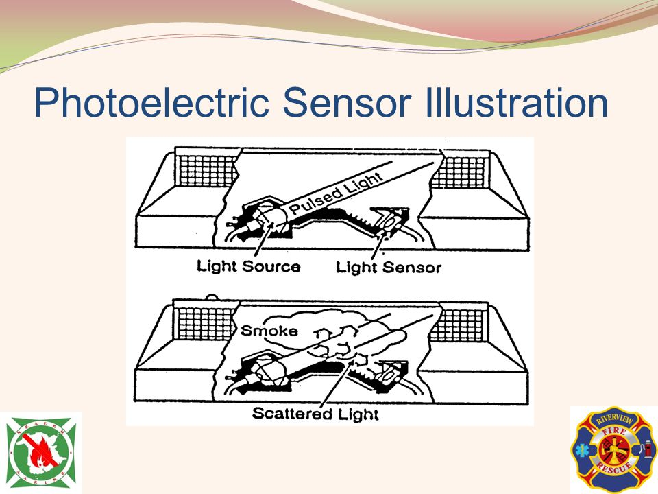 Photoelectric Sensor Illustration