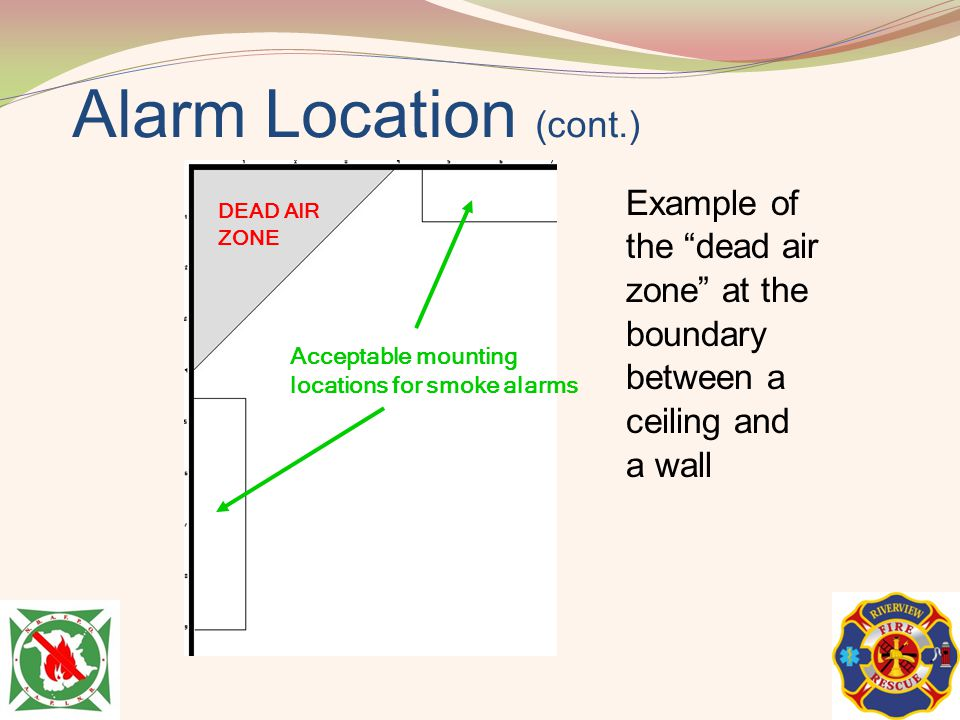 Alarm Location (cont.) Example of the dead air zone at the boundary between a ceiling and a wall