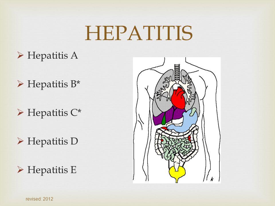 HEPATITIS Hepatitis A Hepatitis B* Hepatitis C* Hepatitis D