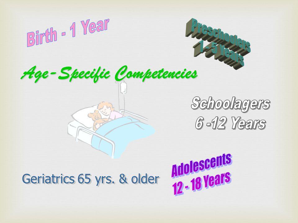 Age-Specific Competencies