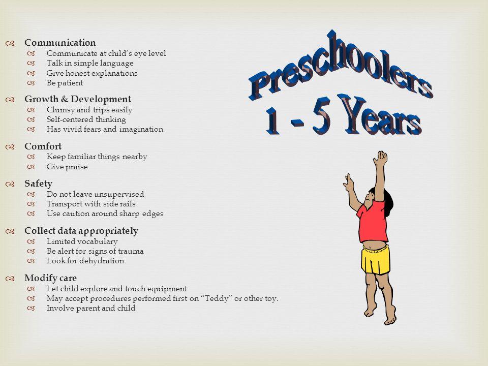 Preschoolers 1 - 5 Years Communication Growth & Development Comfort