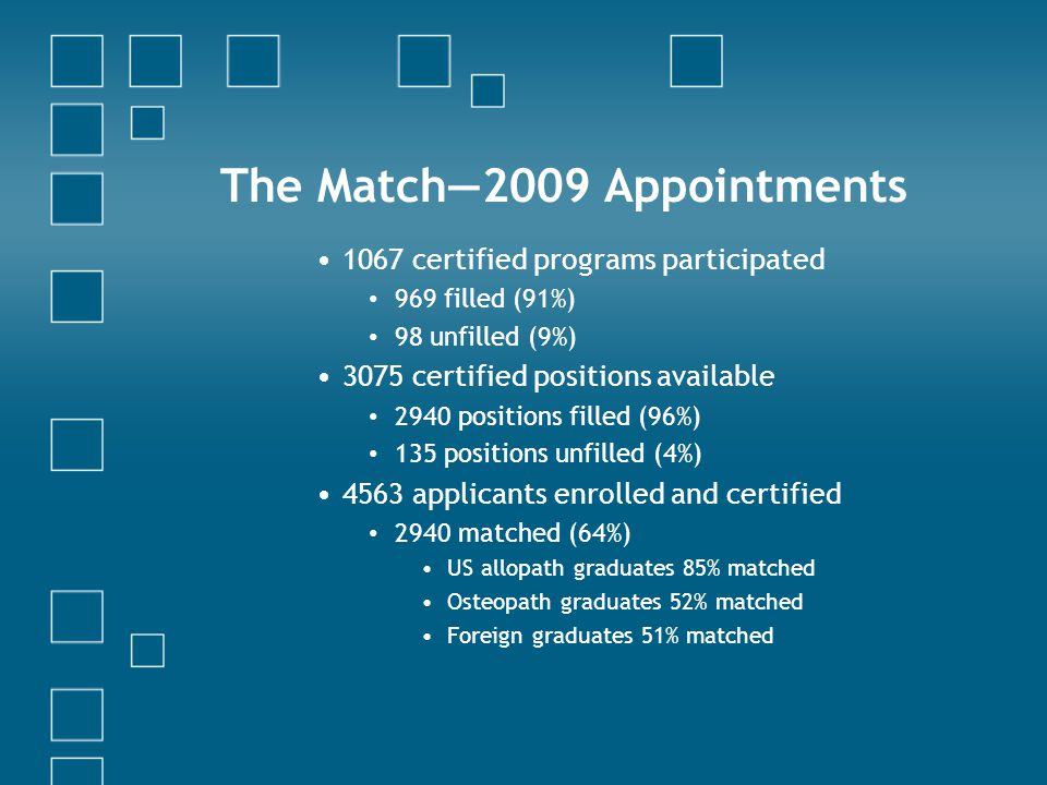 The Match—2009 Appointments