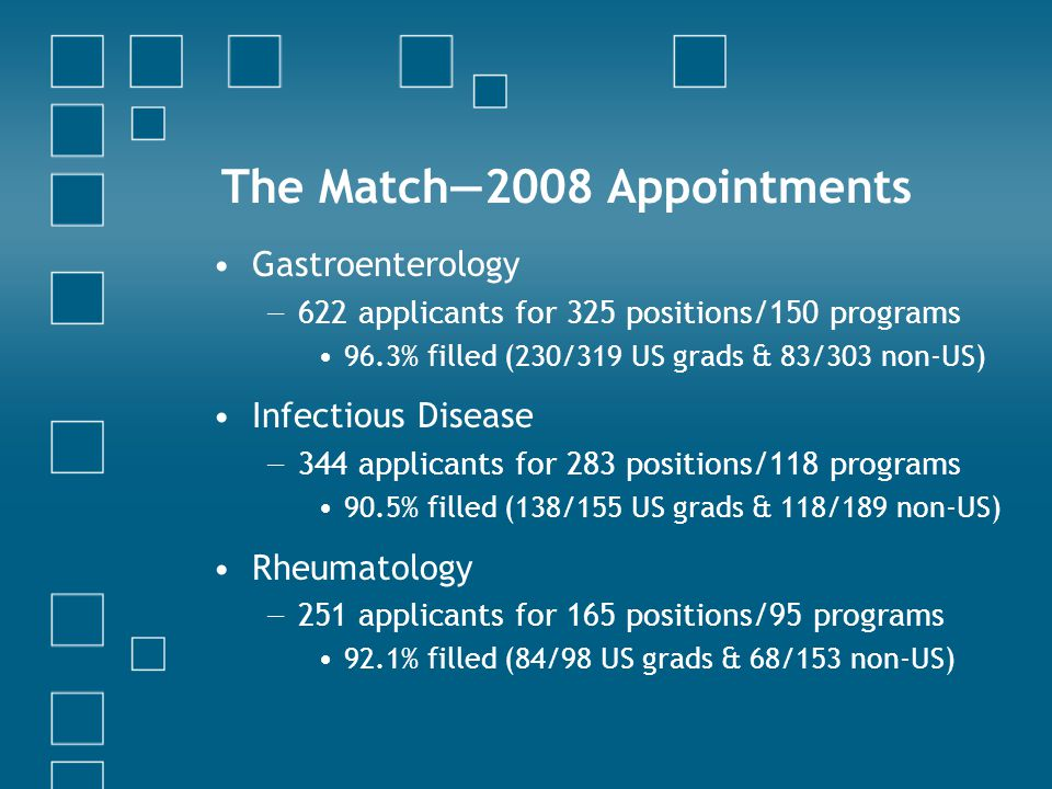 The Match—2008 Appointments