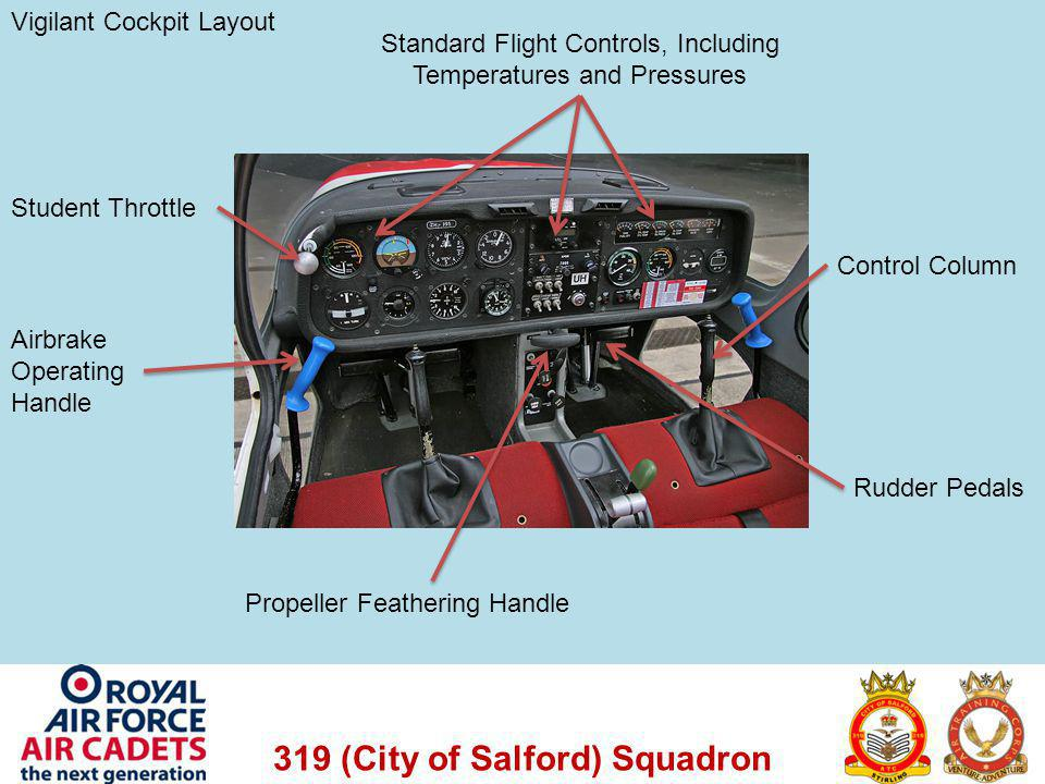 Standard Flight Controls, Including Temperatures and Pressures