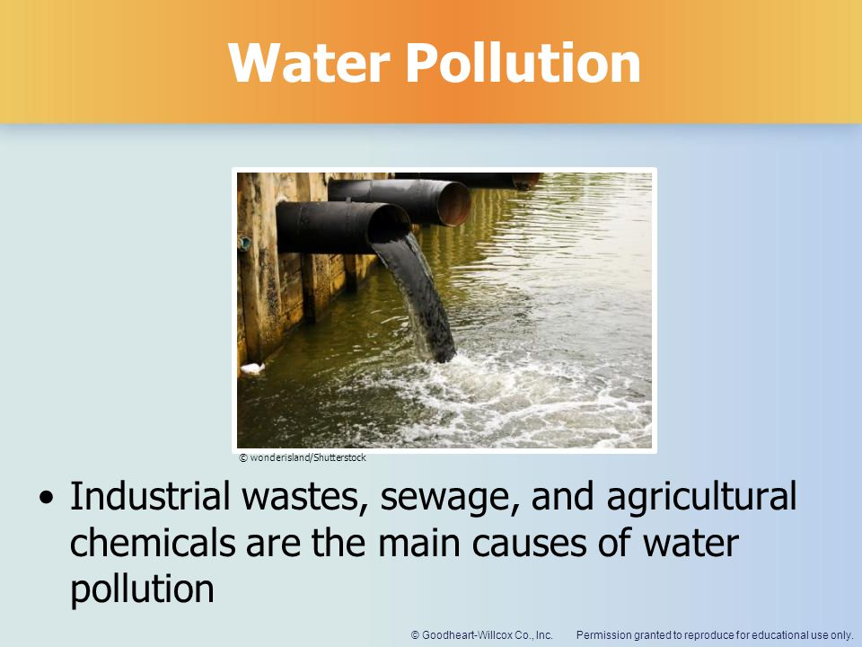 Water Pollution © wonderisland/Shutterstock.