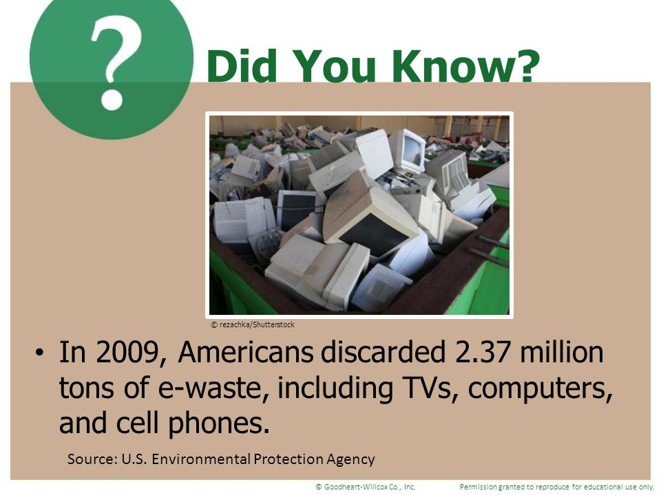 Did You Know © rezachka/Shutterstock. In 2009, Americans discarded 2.37 million tons of e-waste, including TVs, computers, and cell phones.