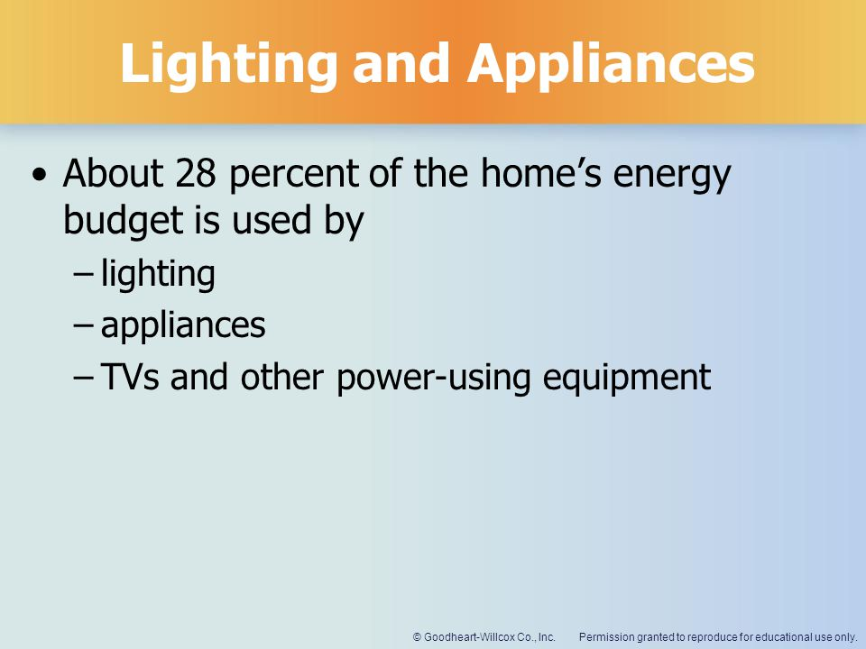 Lighting and Appliances