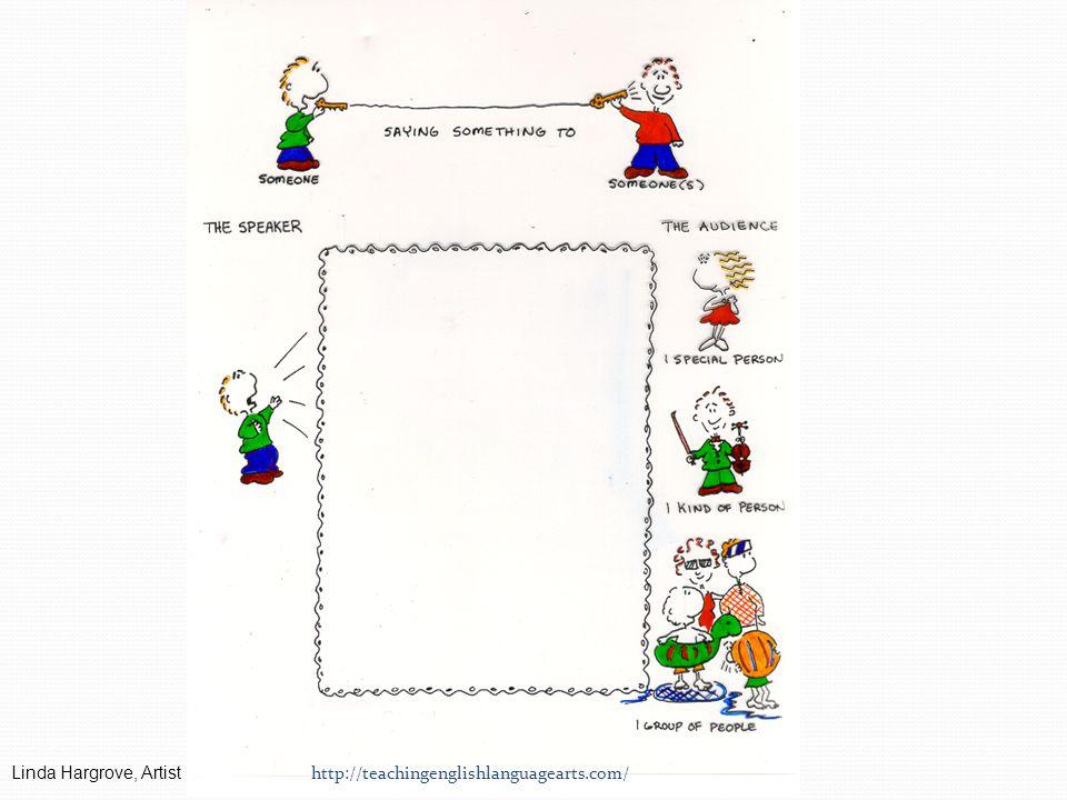 http://teachingenglishlanguagearts.com/ Linda Hargrove, Artist