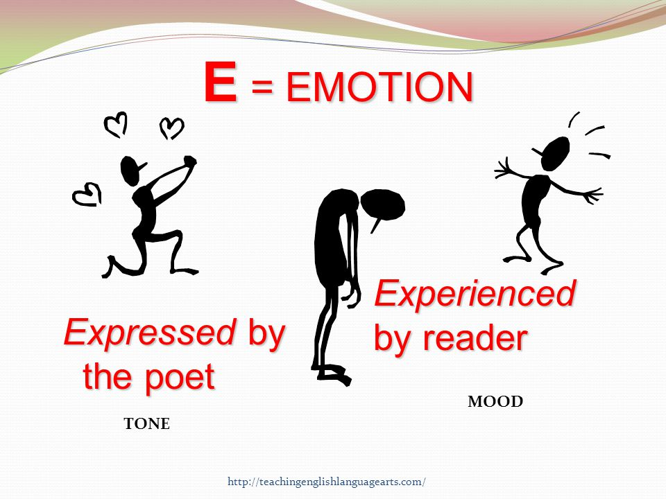 E = EMOTION Experienced by reader Expressed by the poet MOOD TONE