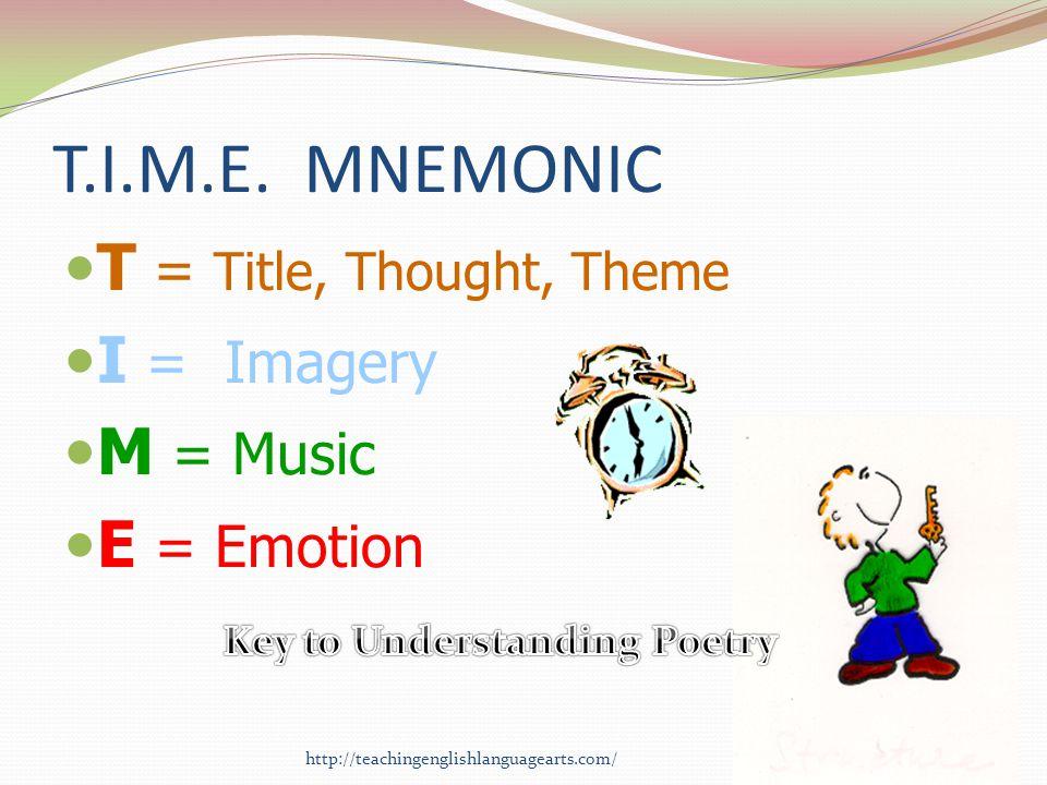 Key to Understanding Poetry