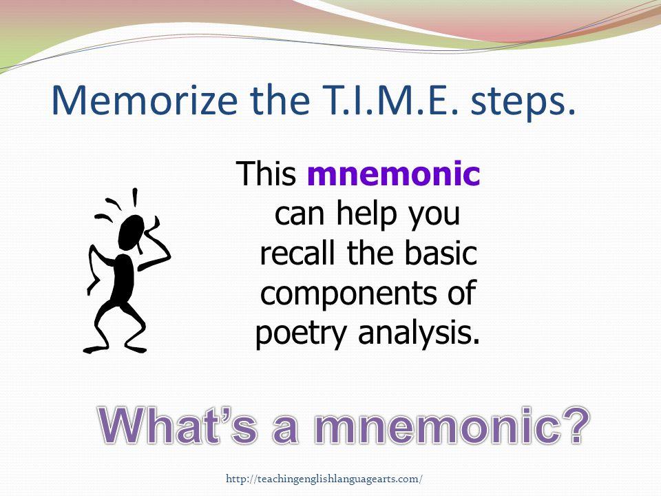 Memorize the T.I.M.E. steps.