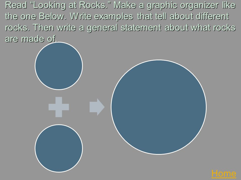 Read Looking at Rocks. Make a graphic organizer like the one Below