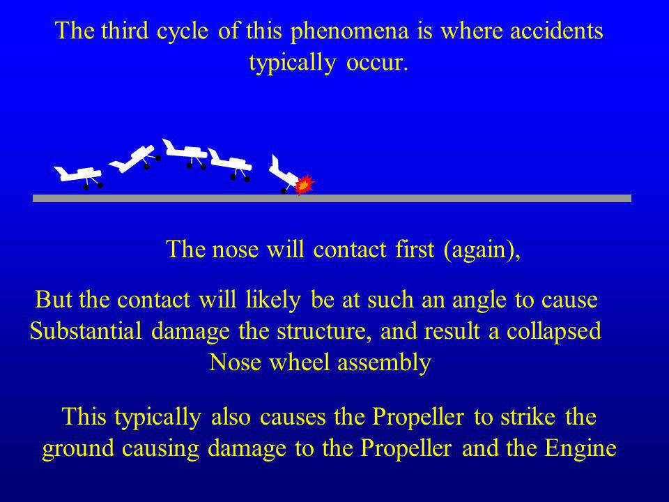 The third cycle of this phenomena is where accidents typically occur.