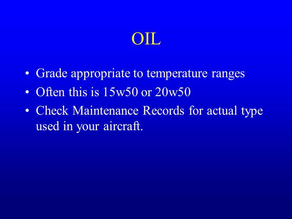 OIL Grade appropriate to temperature ranges